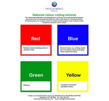 SIGN - COLOUR CODED SCHEME FOR CLEANING MATERIALS A4 (LAMINATED)
